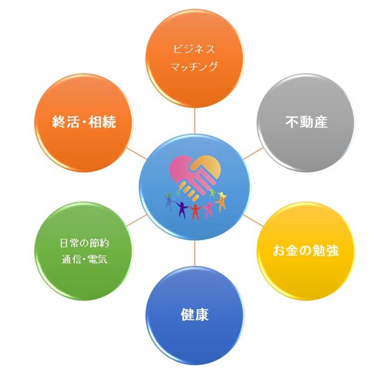 Akushuのセミナー
